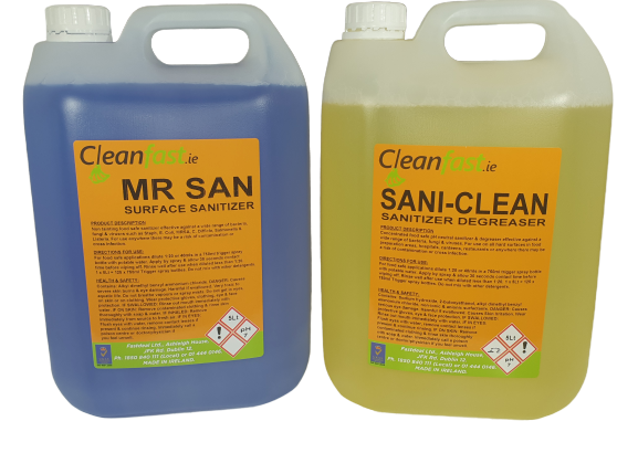 Global Shift To Eco-Friendly Cleaning Products
